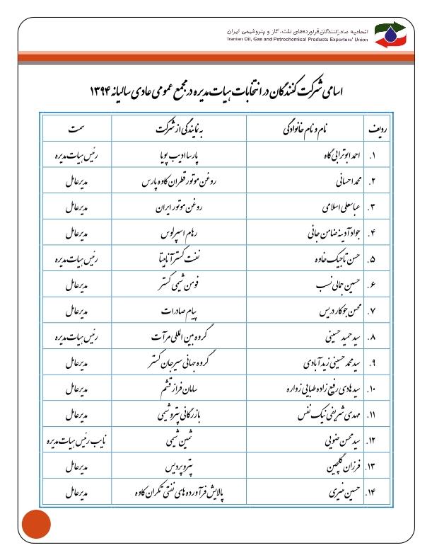 لیست کاندیداها هیئت مدیره